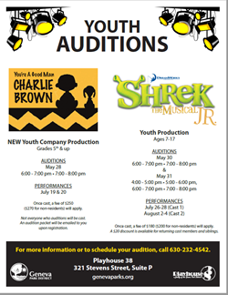 Shrek and Charlie Auditions May 31