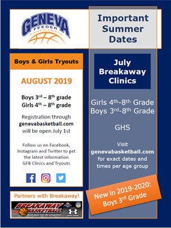 Important Summer Dates July 10