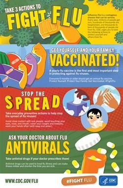 Flu Prevention Tips April 1
